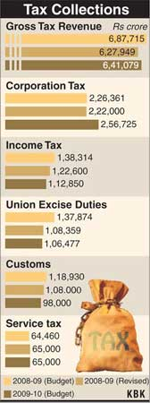 Indirect tax rates unchanged.
