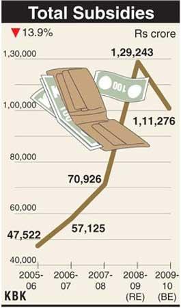Subsidy bill to fall.